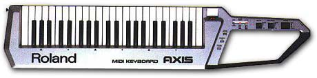 Roland Axis