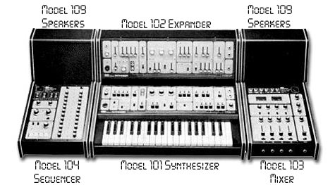 Roland System 100 Image