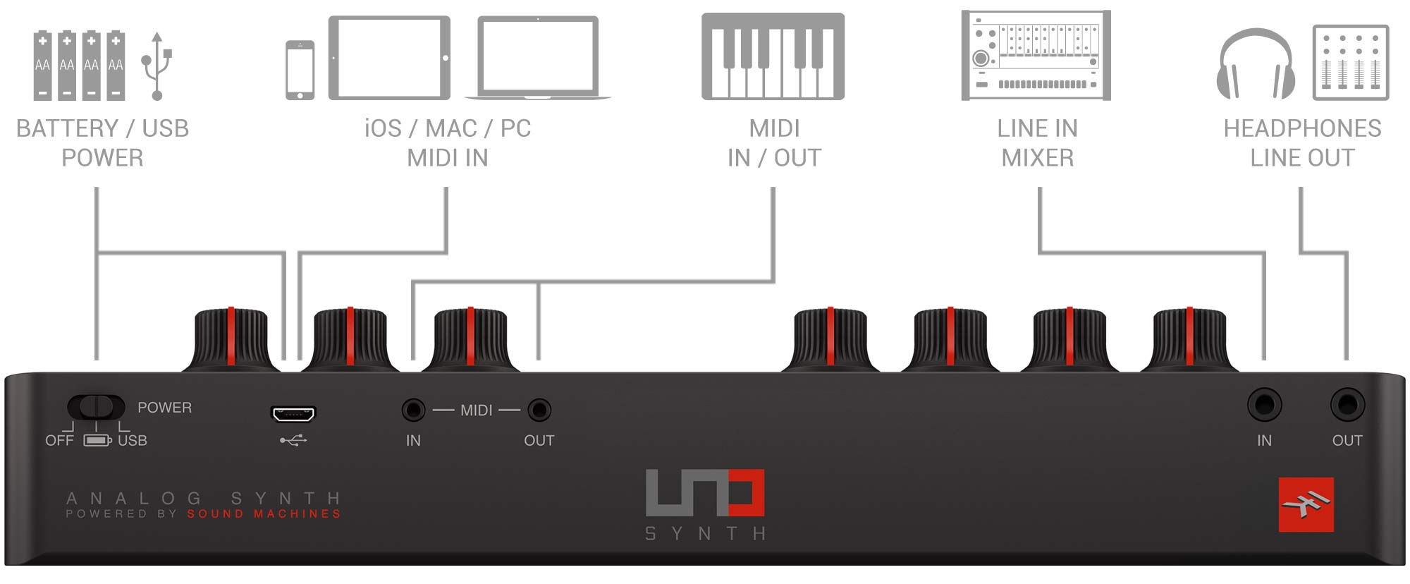 UNO Synth - The Ultra Portable And Ultra Programmable Analog
